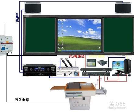 【重庆多媒体电子白板推拉式黑板移动绿板批零兼卖】_黄页88网